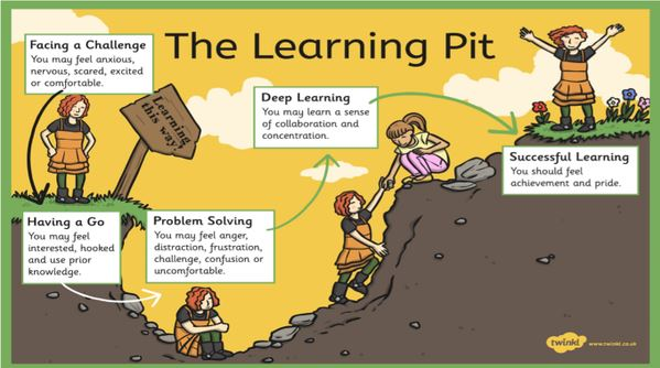 learning-pit